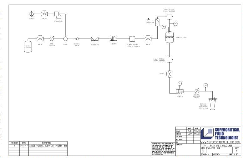 CannabisSFE P&ID 1x 1000ml Processing System