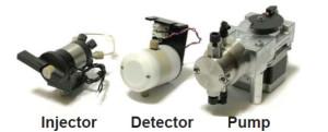 Injector-Detector-Pump